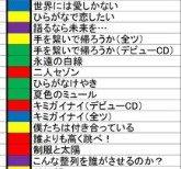 乃木フェス 引退者から神データが公開される